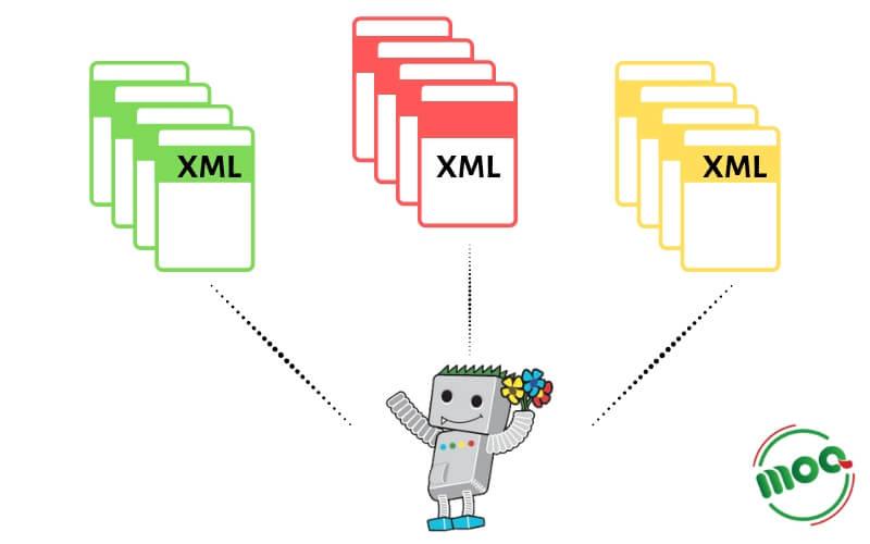 tao-sitemap-cho-website-google-bot