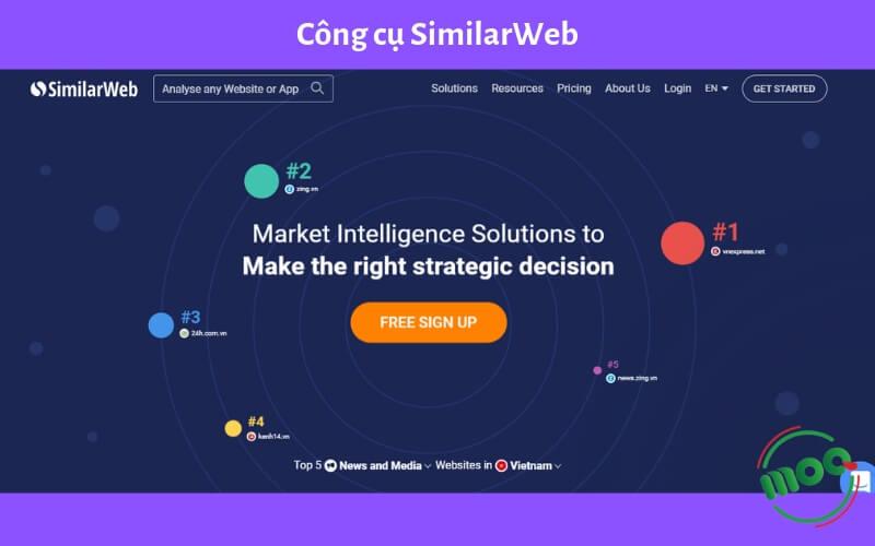 Công cụ kiểm tra traffic website SimilarWeb