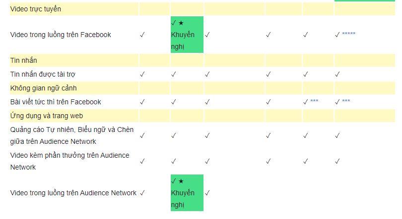 Tỷ lệ hình ảnh facebook