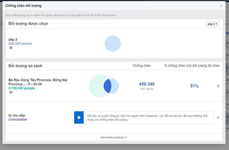 Không trùng lặp đối tượng quảng cáo facebook