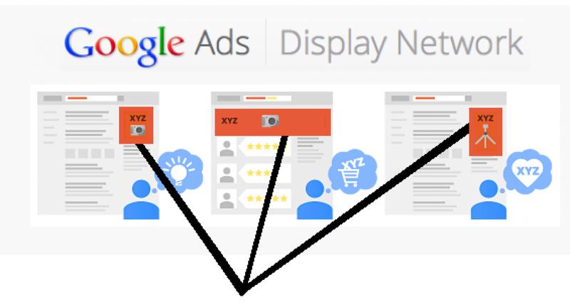 Quảng cáo Google mạng hiển thị (Google display network)